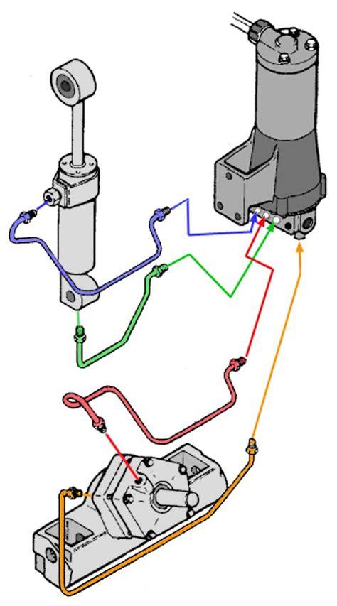 Chrysler Force Outboard Trim Motors Solenoids Relays