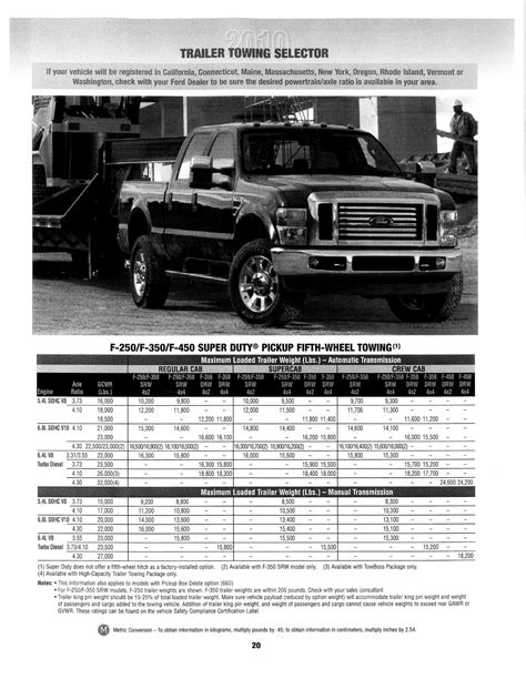 Ford 2007 super duty towing guide