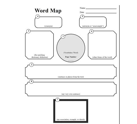 word map template word maps s educ310 strategy website