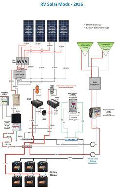 Rv Solar Panel Fuse Panel Diagram by Need Simple Diagram For Fresh Water System Irv2 Forums