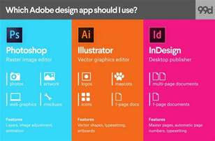 auto design app photoshop vs illustrator vs indesign which adobe product should you use
