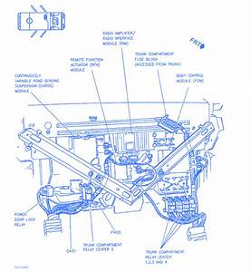 Cadillac Sts 2001 Engine Wiring Electrical Circuit Wiring