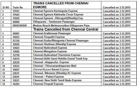 List Of Trains Cancelled, Diverted And Partial Cancellation Due To Chennai Floods Infographic Creation Services Voor Cv Competition 2017 For Business Card Bullying In Free Templates Word Profile
