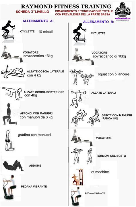 diversi programmi fitness  le donne programma