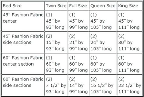 Duvet Sizes by Duvet Covers Sizes Compinst Org