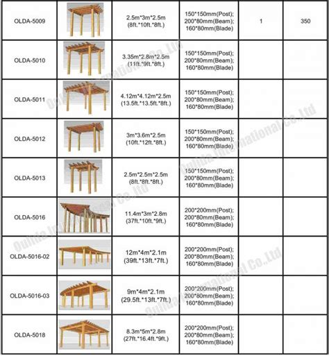 materials needed to build a pergola free picnic table plans 2x4 plans for chickadee bird house pergola plans materials list how