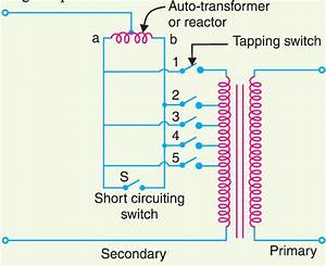 Auto Transformer Tap Changing