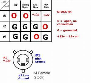 Bi-xenon Morimoto Mini H1 Install