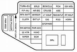 Chevrolet Cavalier  2000  - Fuse Box Diagram
