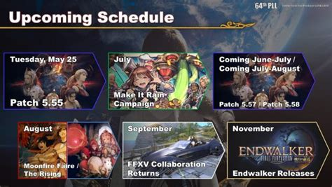 Final Fantasy 14 launches for PS5 later this month ...