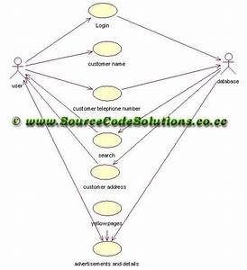 Use Case Diagram For Telephone Directory System