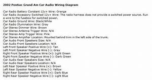 2001 Pontiac Grand Am Radio Wire Diagram