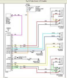 1995 jeep grand manual gmc wiring diagrams gmc wiring diagram free