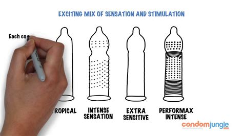 durex performax condom don t shop infopembesarpenis com