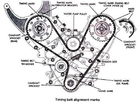 Toyotum Car Engine Diagram by Timing Belt Diagram For Toyota Celica 1991 Engine 4afe