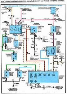 1984  U0026quot 4 3 U0026quot  Overdrive  U0026quot Console Switch U0026quot