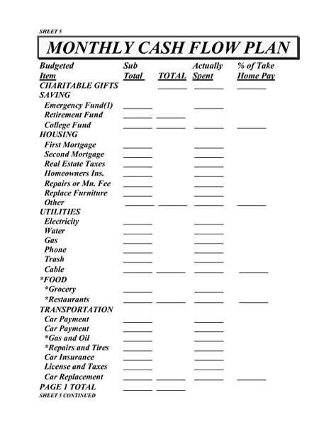 dave ramsey monthly cash flow budget form   book