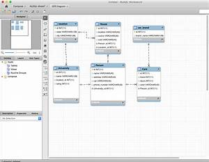 Er Diagram In Mysql Workbench