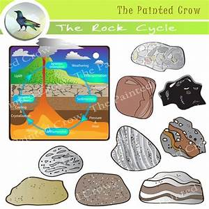The Rock Cycle - Rock Clip Art - Sedimentary - Igneous ...