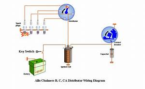Allis Chalmers Ca Wiring Diagram