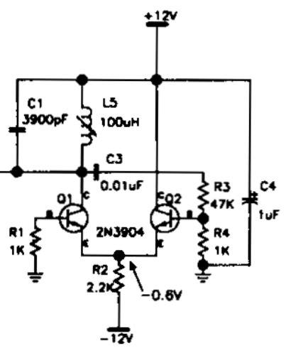 Identification What Type Oscillator This