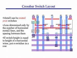 Crossbar Switch Layout