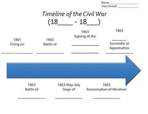 civil war timeline worksheet homework printable third