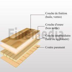 Epaisseur Parquet Flottant : epaisseur parquet flottant le bois chez vous ~ Melissatoandfro.com Idées de Décoration