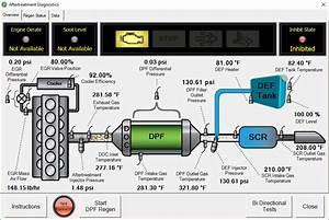 Jpro Professional Commercial Vehicle Diagnostics