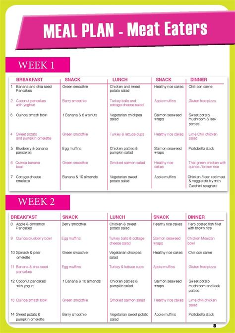 day ab shred recipes  day shred shred diet plan