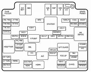 30 2000 Chevy Blazer Fuse Box Diagram
