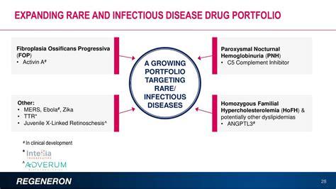 Regeneron Pharmaceuticals (REGN) presents at 35th Annual J ...