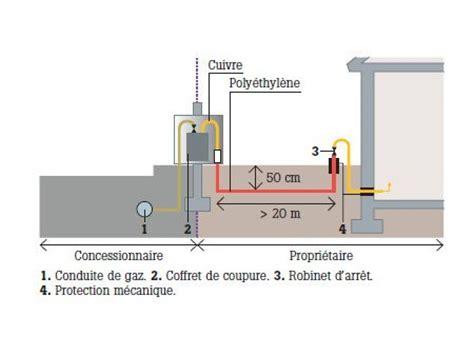raccordement gaz de ville maison individuelle tout savoir sur le raccordement au r 233 seau collectif leroy merlin