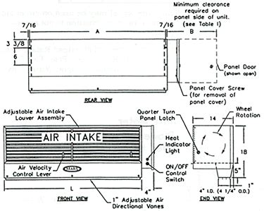 berner air curtain wiring diagram 100 berner air curtain wiring diagram 100 berner