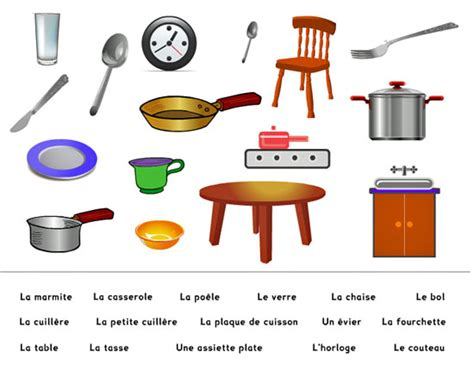metier autour de la cuisine autour de la gastronomie vocabulaire de base cuisine
