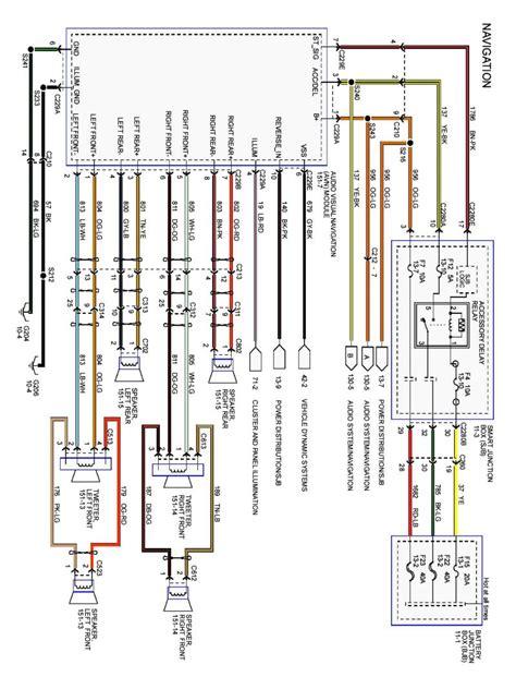 trending citroen berlingo radio wiring diagram berlingo radio wiring diagram best of berlingo