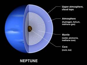 Schemes  En  Astronomy