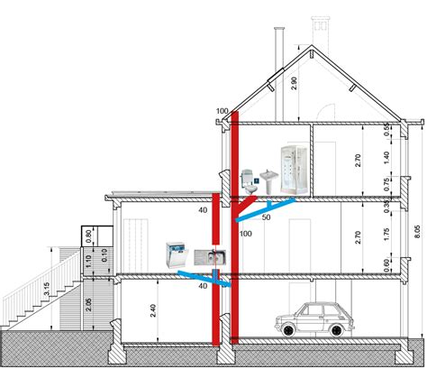ancienne maison nouvelle installation communaut 233 leroy merlin