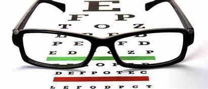 Medicare Eyes Covers Eye Vision Care Insurance