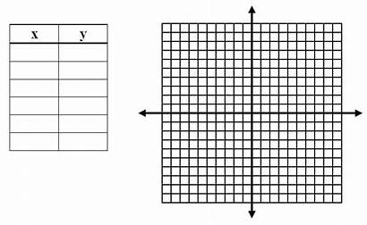 Table Calculator Graphing Equation Systry Graph Coordinate