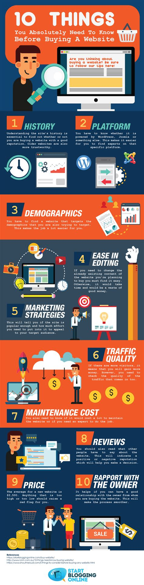 10 Things To Know Before Buying A Website Myths Uncovered. Review Moving Companies Senior Care Resources. When Is The Next Solar Eclipse. Tenant Credit Check Service Watch Your Back. Child Support Birmingham Al Harm Of Smoking. Target Advertising Agency Sas Data Analytics. Getting An Associates Degree Online. Essential Thrombocythemia Life Expectancy. Easy Payroll For Small Business