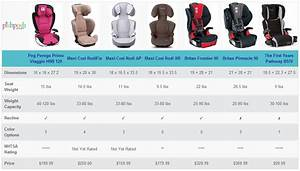 Updated 2  20  14  Booster Car Seats Comparison Chart
