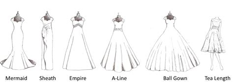 How To Choose The Dress That Is Best For Your Shape And