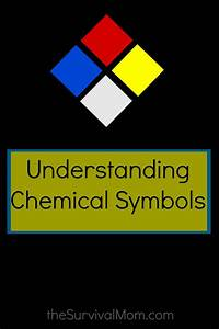 Understanding Chemical Symbols