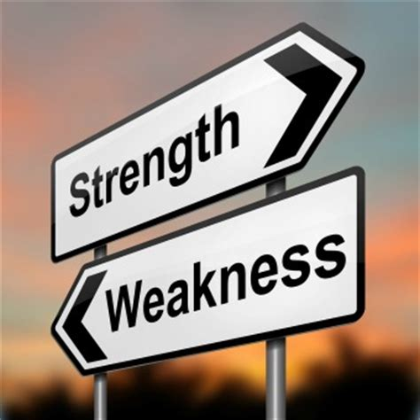 Strength And Weakness In by Hamacher Resource 29 Evaluate Your Strengths And