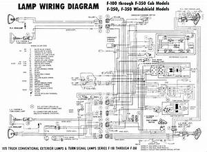 Wiring For Boats