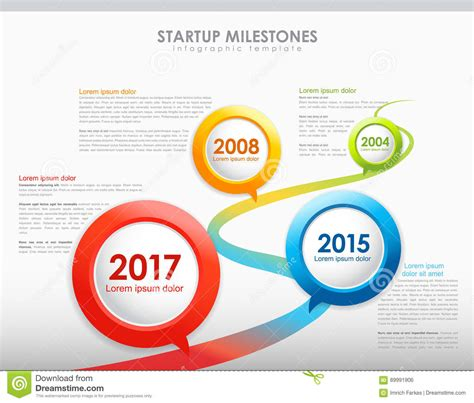 Startup Milestone Template by Infographic Startup Milestones Timeline Template Stock