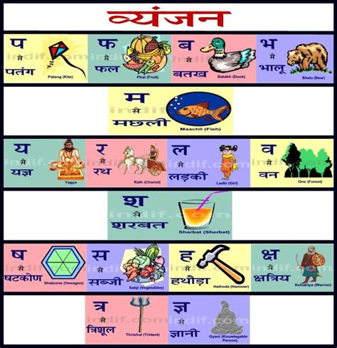 hindi alphabets chart hindi vyanjan chart page
