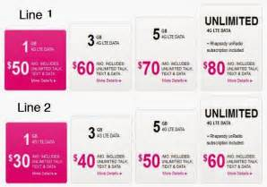 Cheap Cell Phone Family Plan