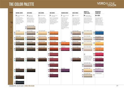 Joico Hair Color Chart Vero_color_chart.jpg (3508×2483
